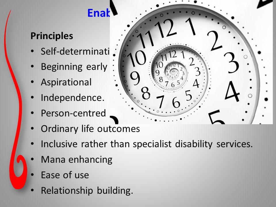 Enabling good lives Principles Self-determination Beginning early Aspirational Independence.