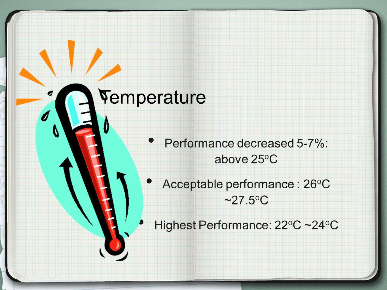 Temperature Performance decreased 5-7%: above 25 o C Acceptable performance : 26 o C ~27.5 o C Highest Performance: 22 o C ~24 o C