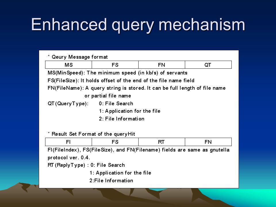 Enhanced query mechanism