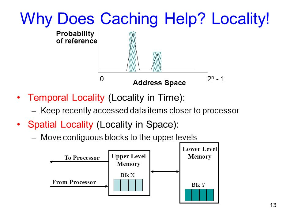 13 Why Does Caching Help. Locality.