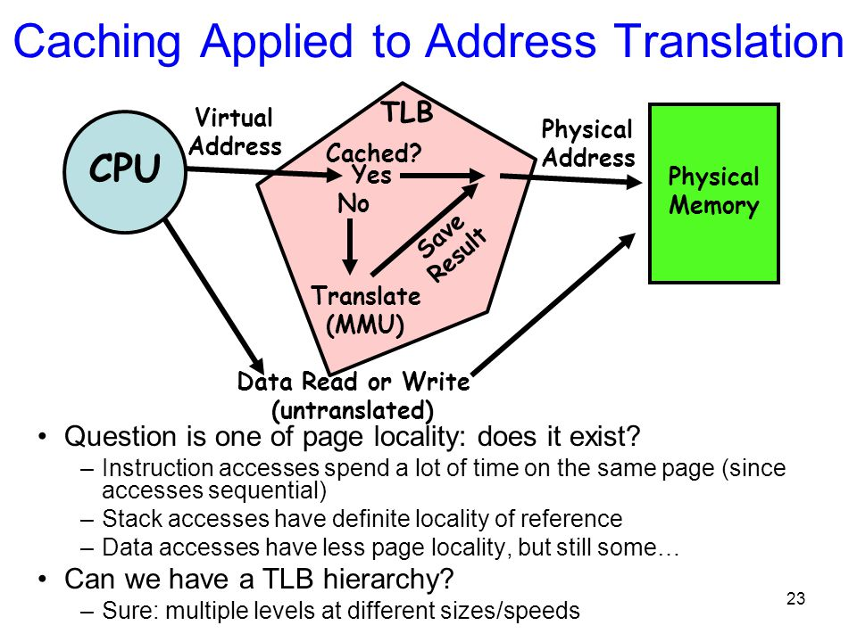 23 Caching Applied to Address Translation Question is one of page locality: does it exist.