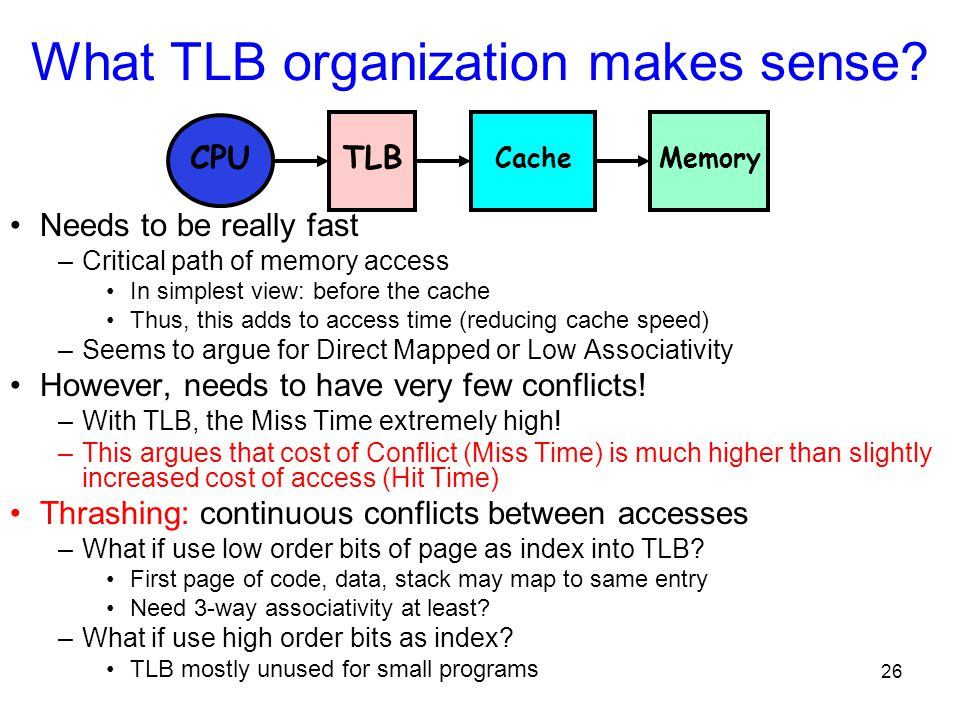 26 What TLB organization makes sense.