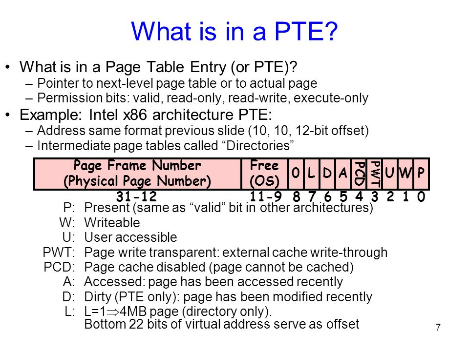 28 Example: R3000 pipeline includes TLB stages Inst Fetch Dcd/ Reg ALU / E.AMemoryWrite Reg TLB I-Cache RF Operation WB E.A.