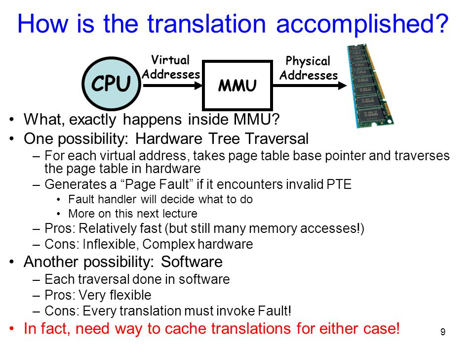 9 How is the translation accomplished. What, exactly happens inside MMU.
