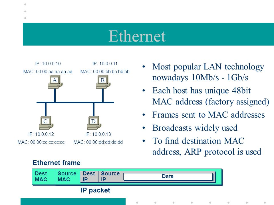 Ethernet Most popular LAN technology nowadays 10Mb/s - 1Gb/s Each host has unique 48bit MAC address (factory assigned) Frames sent to MAC addresses Broadcasts widely used To find destination MAC address, ARP protocol is used IP: 10.0.0.10 MAC: 00:00:aa:aa:aa:aa IP: 10.0.0.13 MAC: 00:00:dd:dd:dd:dd IP: 10.0.0.12 MAC: 00:00:cc:cc:cc:cc IP: 10.0.0.11 MAC: 00:00:bb:bb:bb:bb A DC B Dest MAC Dest MAC Source MAC Source MAC Dest IP Source IP Data Ethernet frame IP packet