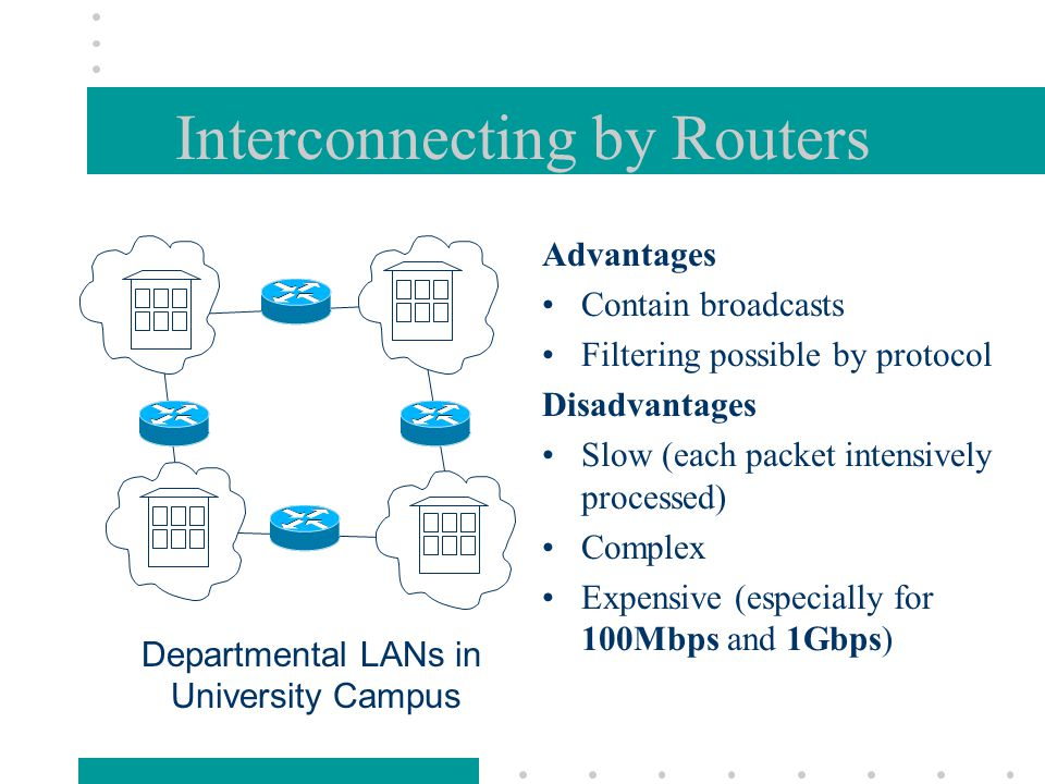 Interconnecting by Routers Departmental LANs in University Campus Advantages Contain broadcasts Filtering possible by protocol Disadvantages Slow (each packet intensively processed) Complex Expensive (especially for 100Mbps and 1Gbps)
