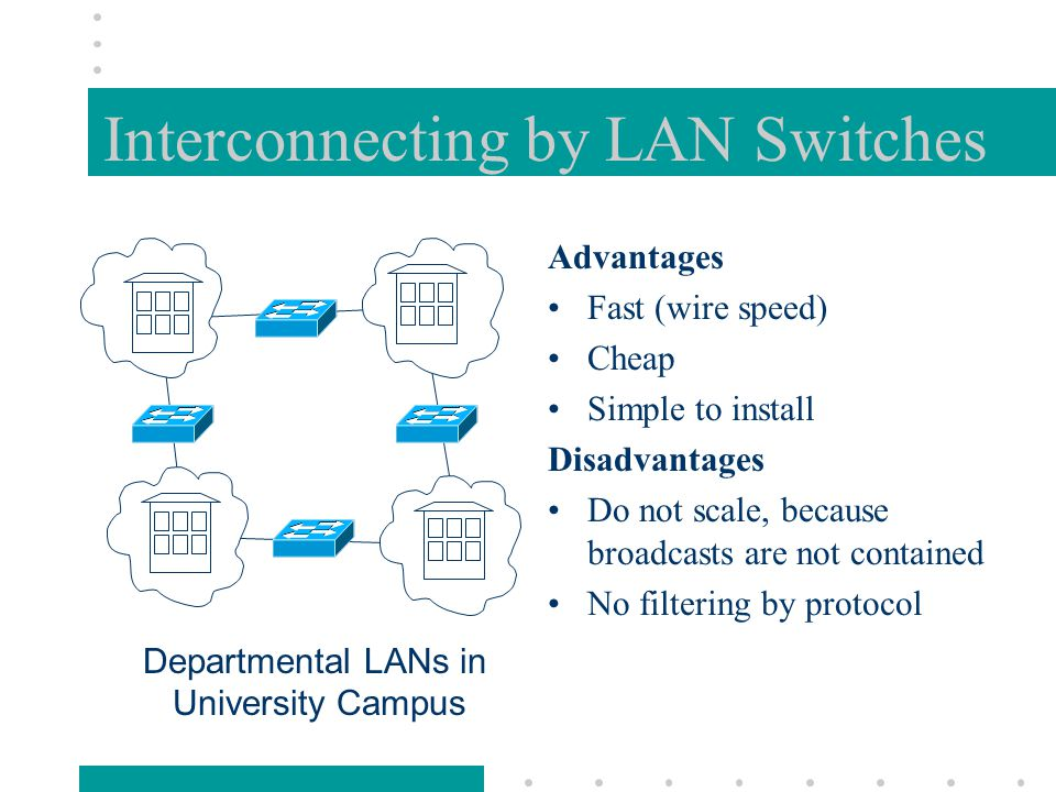 Interconnecting by LAN Switches Departmental LANs in University Campus Advantages Fast (wire speed) Cheap Simple to install Disadvantages Do not scale, because broadcasts are not contained No filtering by protocol