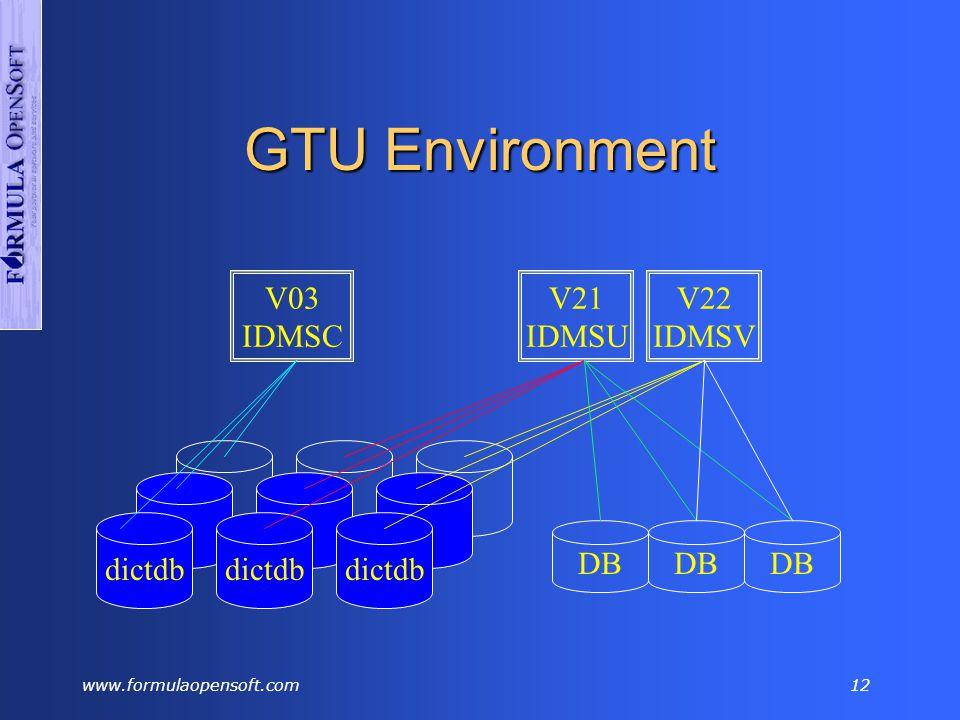 www.formulaopensoft.com11 TST Environment V15 IDMSO dictdb V20 IDMST dloddbdcmsg DB XCF