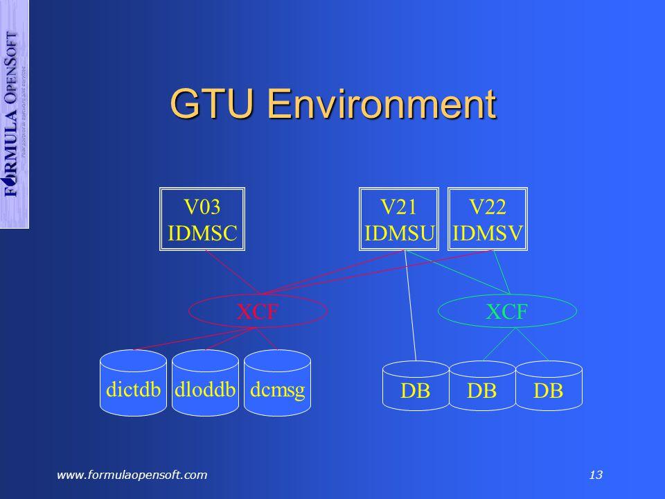 www.formulaopensoft.com12 GTU Environment V03 IDMSC V22 IDMSV V21 IDMSU DB dictdb
