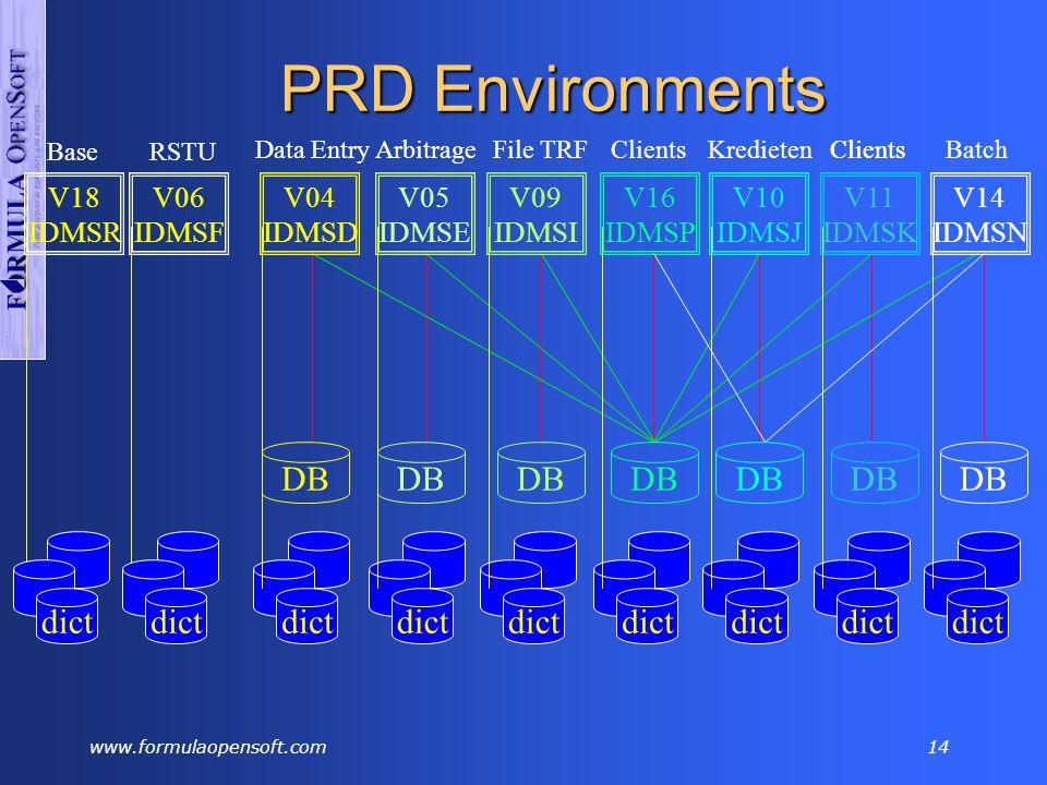 www.formulaopensoft.com13 GTU Environment V03 IDMSC V22 IDMSV V21 IDMSU DB dcmsgdloddbdictdb XCF