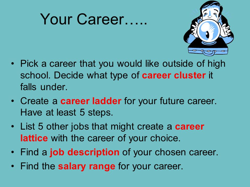 Your Career….. Pick a career that you would like outside of high school. Decide what type of career cluster it falls under. Create a career ladder for