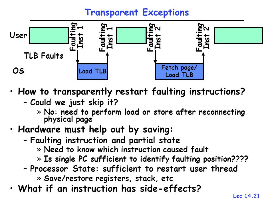 Lec 14.21 Transparent Exceptions How to transparently restart faulting instructions? –Could we just skip it? »No: need to perform load or store after