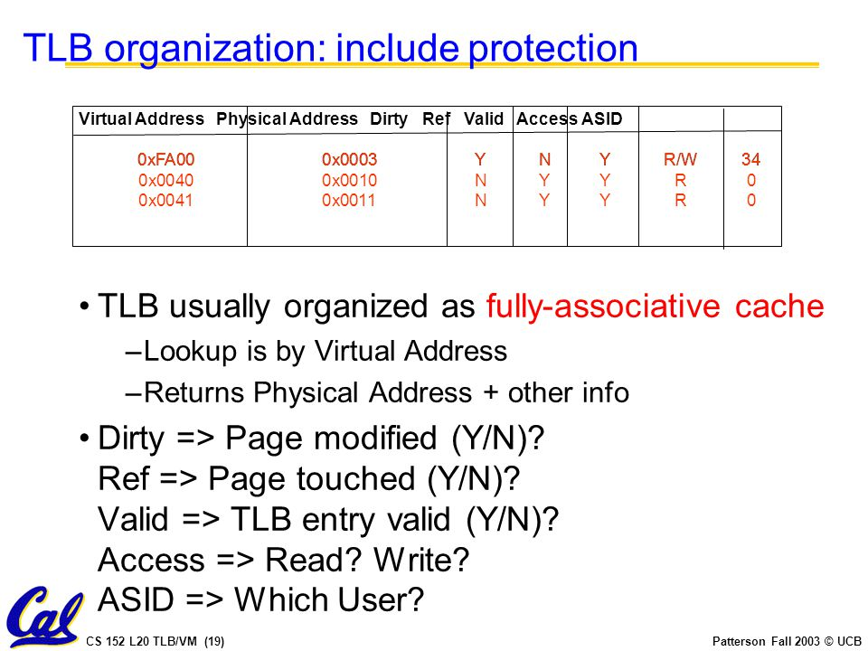 CS 152 L20 TLB/VM (19)Patterson Fall 2003 © UCB TLB organization: include protection TLB usually organized as fully-associative cache –Lookup is by Vi