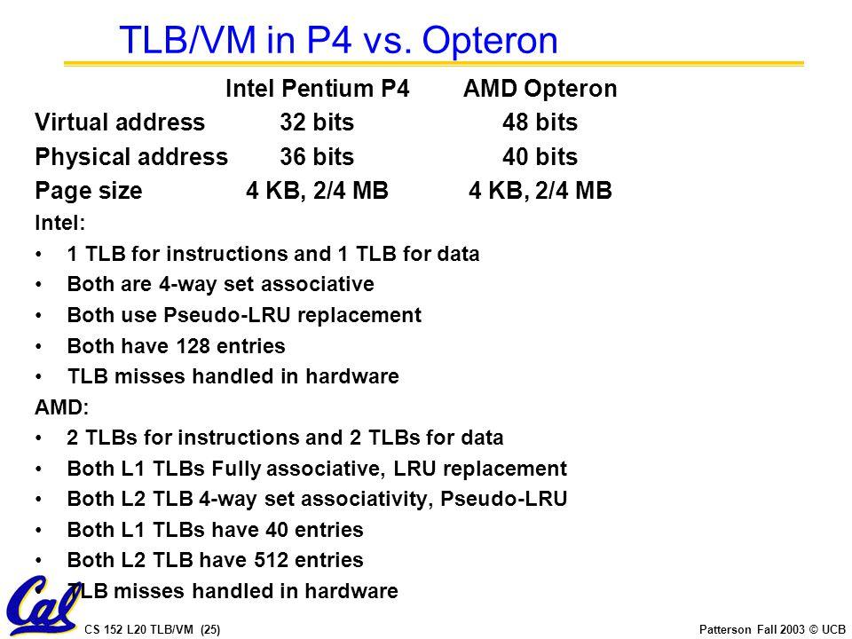 CS 152 L20 TLB/VM (25)Patterson Fall 2003 © UCB TLB/VM in P4 vs.