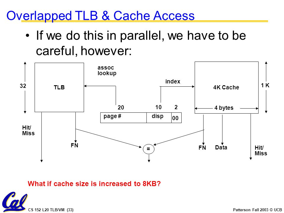 CS 152 L20 TLB/VM (33)Patterson Fall 2003 © UCB TLB 4K Cache 102 00 4 bytes index 1 K page #disp 20 assoc lookup 32 Hit/ Miss FN Data Hit/ Miss = FN What if cache size is increased to 8KB.