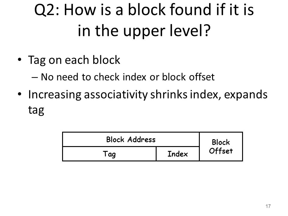 17 Q2: How is a block found if it is in the upper level? Tag on each block – No need to check index or block offset Increasing associativity shrinks i