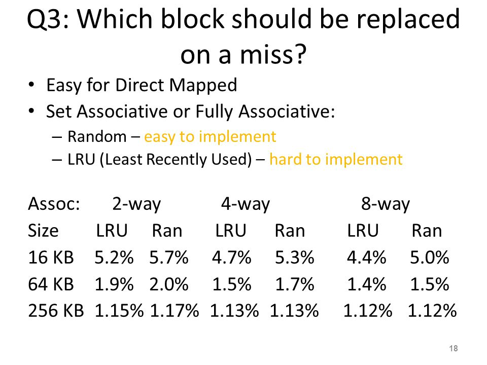 18 Q3: Which block should be replaced on a miss? Easy for Direct Mapped Set Associative or Fully Associative: – Random – easy to implement – LRU (Leas
