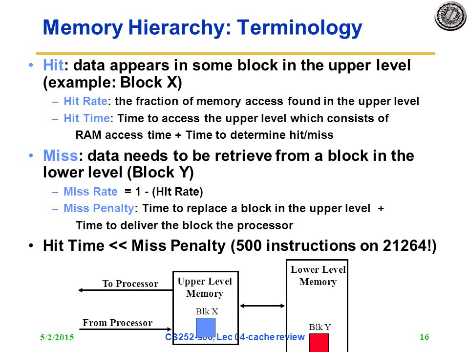 5/2/2015 CS252-s06, Lec 04-cache review 16 Memory Hierarchy: Terminology Hit: data appears in some block in the upper level (example: Block X) –Hit Rate: the fraction of memory access found in the upper level –Hit Time: Time to access the upper level which consists of RAM access time + Time to determine hit/miss Miss: data needs to be retrieve from a block in the lower level (Block Y) –Miss Rate = 1 - (Hit Rate) –Miss Penalty: Time to replace a block in the upper level + Time to deliver the block the processor Hit Time << Miss Penalty (500 instructions on 21264!) Lower Level Memory Upper Level Memory To Processor From Processor Blk X Blk Y