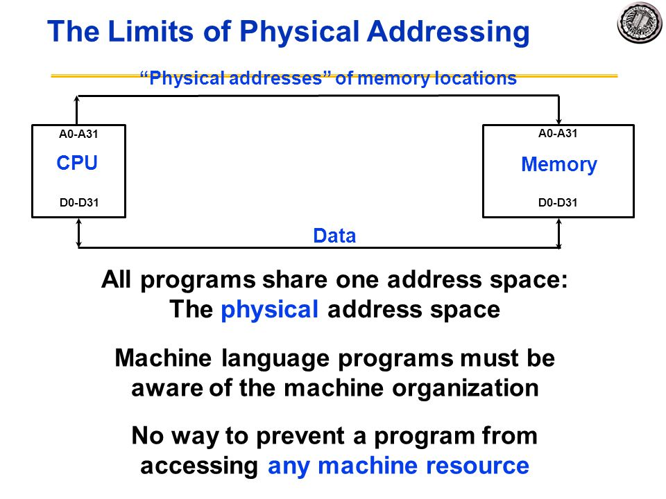 "The Limits of Physical Addressing CPU Memory A0-A31 D0-D31 ""Physical addresses"" of memory locations Data All programs share one address space: The phy"