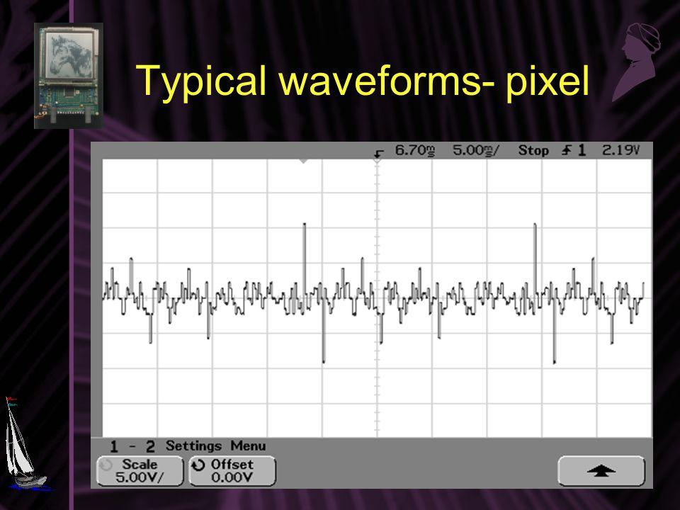Typical waveforms- pixel