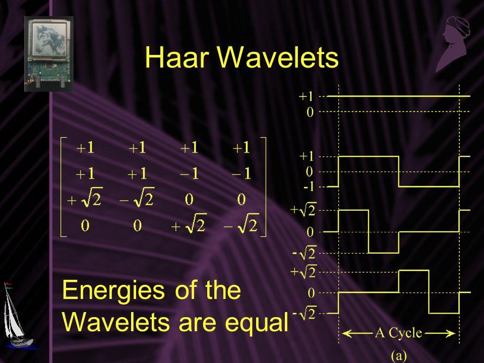 Haar Wavelets Energies of the Wavelets are equal