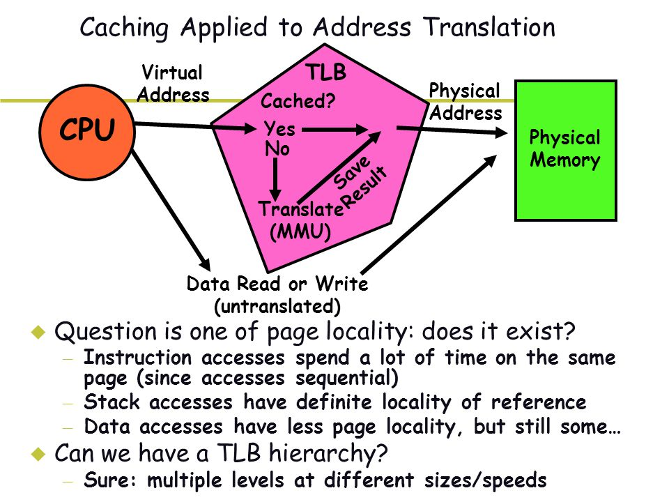 Caching Applied to Address Translation u Question is one of page locality: does it exist.