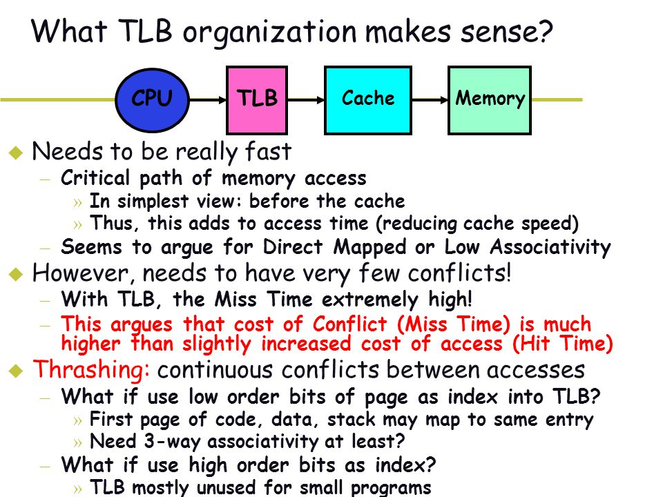 What TLB organization makes sense.