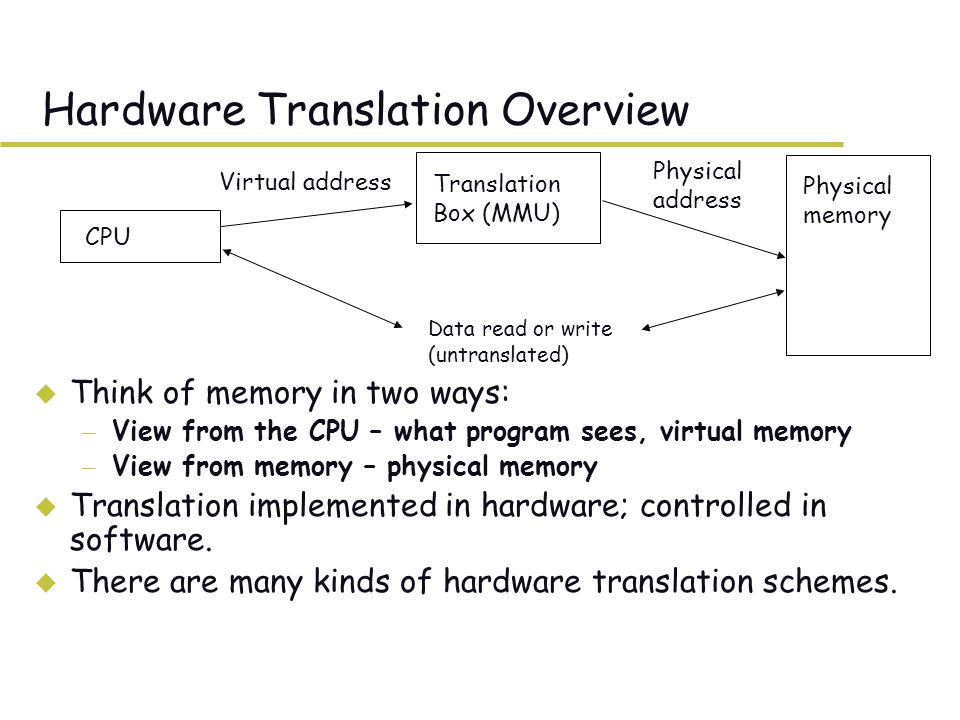Hardware Translation Overview u Think of memory in two ways: – View from the CPU – what program sees, virtual memory – View from memory – physical memory u Translation implemented in hardware; controlled in software.