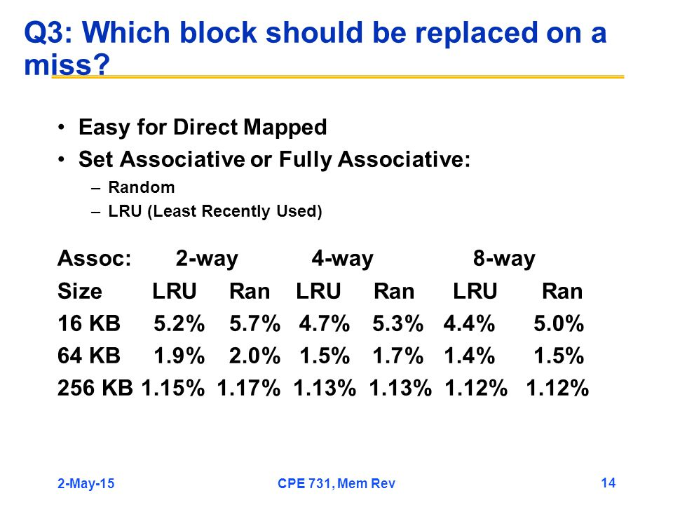2-May-15CPE 731, Mem Rev 14 Q3: Which block should be replaced on a miss? Easy for Direct Mapped Set Associative or Fully Associative: –Random –LRU (L