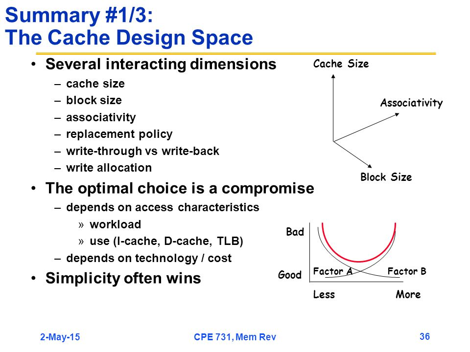2-May-15CPE 731, Mem Rev 36 Summary #1/3: The Cache Design Space Several interacting dimensions –cache size –block size –associativity –replacement policy –write-through vs write-back –write allocation The optimal choice is a compromise –depends on access characteristics »workload »use (I-cache, D-cache, TLB) –depends on technology / cost Simplicity often wins Associativity Cache Size Block Size Bad Good LessMore Factor AFactor B