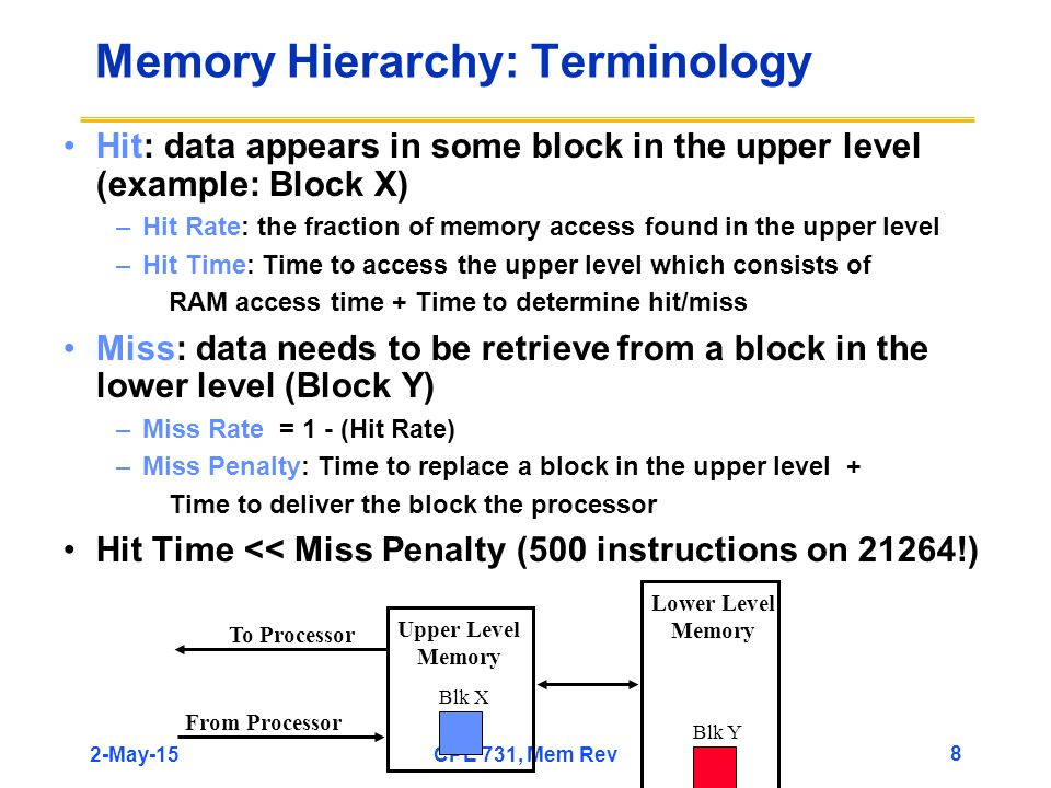 2-May-15CPE 731, Mem Rev 9 Cache Measures Hit rate: fraction found in that level –So high that usually talk about Miss rate –Miss rate fallacy: as MIPS to CPU performance, miss rate to average memory access time in memory Average memory-access time = Hit time + Miss rate x Miss penalty (ns or clocks) Miss penalty: time to replace a block from lower level, including time to replace in CPU –access time : time to lower level = f(latency to lower level) –transfer time : time to transfer block =f(BW between upper & lower levels)