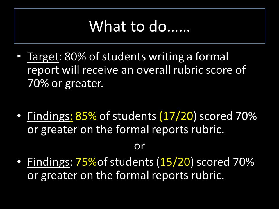 What to do…… Target: 80% of students writing a formal report will receive an overall rubric score of 70% or greater. Findings: 85% of students (17/20)