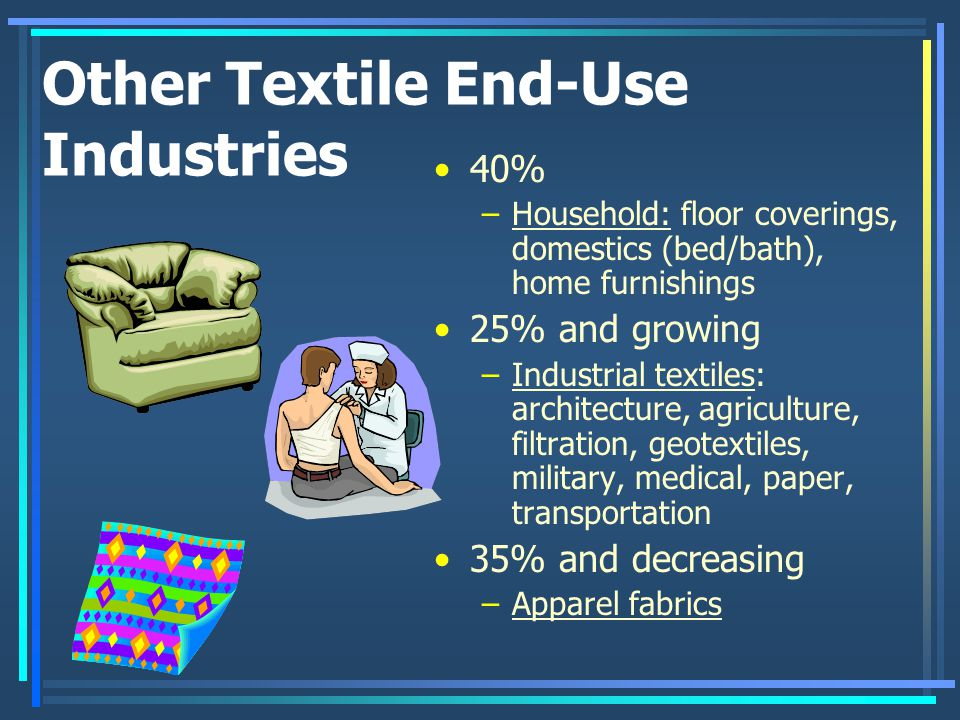 Other Textile End-Use Industries 40% –Household: floor coverings, domestics (bed/bath), home furnishings 25% and growing –Industrial textiles: architecture, agriculture, filtration, geotextiles, military, medical, paper, transportation 35% and decreasing –Apparel fabrics