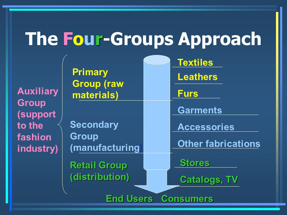 r The Four-Groups Approach Primary Group (raw materials) Secondary Group (manufacturing) Retail Group (distribution) Textiles Leathers Furs End Users