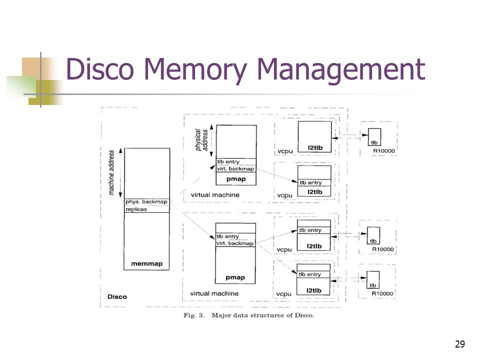 29 Disco Memory Management