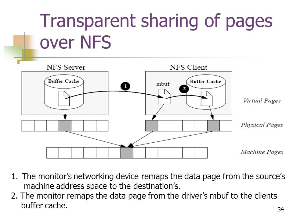 34 Transparent sharing of pages over NFS 1.The monitor's networking device remaps the data page from the source's machine address space to the destination's.