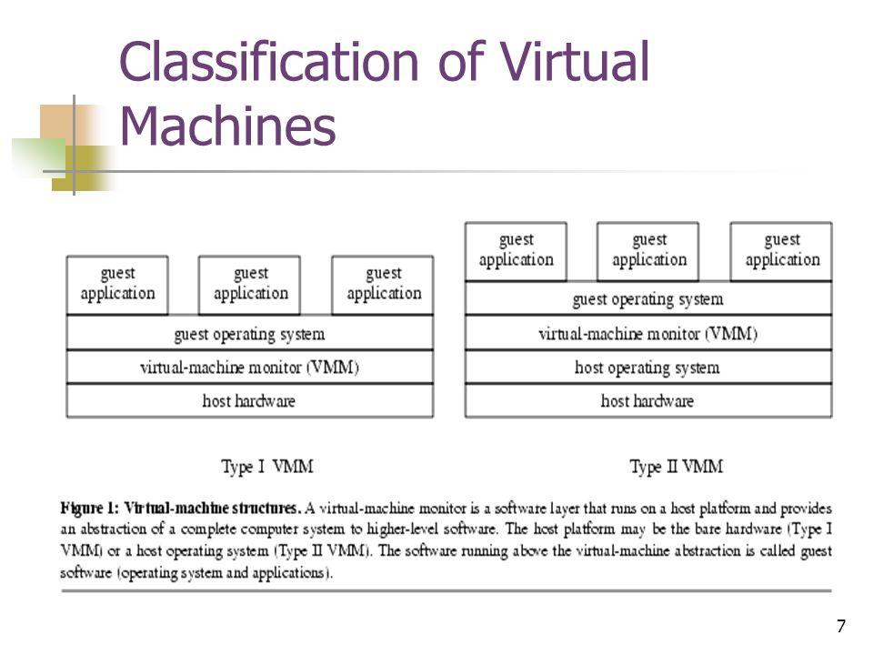 7 Classification of Virtual Machines