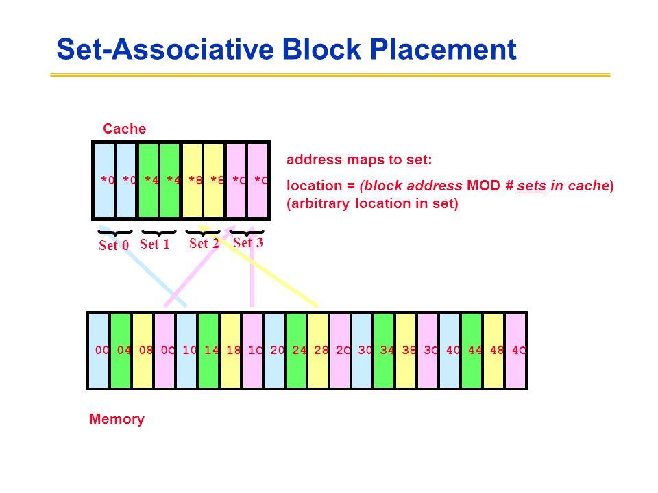 Set-Associative Block Placement 0400080C1014181C2024282C3034383C *4*0*8*C 4044484C Cache Memory *0*4*8*C Set 0 Set 1 Set 2 Set 3 address maps to set: location = (block address MOD # sets in cache) (arbitrary location in set)