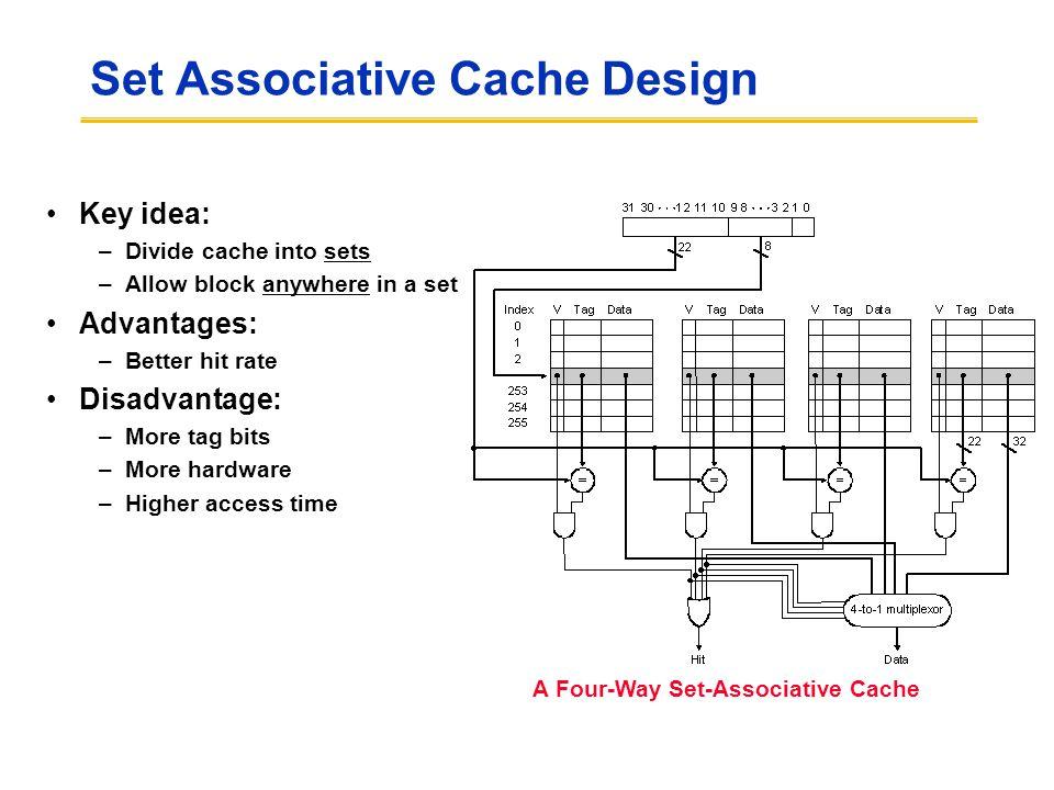 Set Associative Cache Design Key idea: –Divide cache into sets –Allow block anywhere in a set Advantages: –Better hit rate Disadvantage: –More tag bits –More hardware –Higher access time A Four-Way Set-Associative Cache