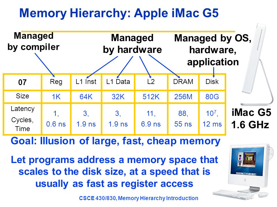 CSCE 430/830, Memory Hierarchy Introduction Memory Hierarchy: Apple iMac G5 iMac G5 1.6 GHz 07 RegL1 InstL1 DataL2DRAMDisk Size 1K64K32K512K256M80G Latency Cycles, Time 1, 0.6 ns 3, 1.9 ns 3, 1.9 ns 11, 6.9 ns 88, 55 ns 10 7, 12 ms Let programs address a memory space that scales to the disk size, at a speed that is usually as fast as register access Managed by compiler Managed by hardware Managed by OS, hardware, application Goal: Illusion of large, fast, cheap memory