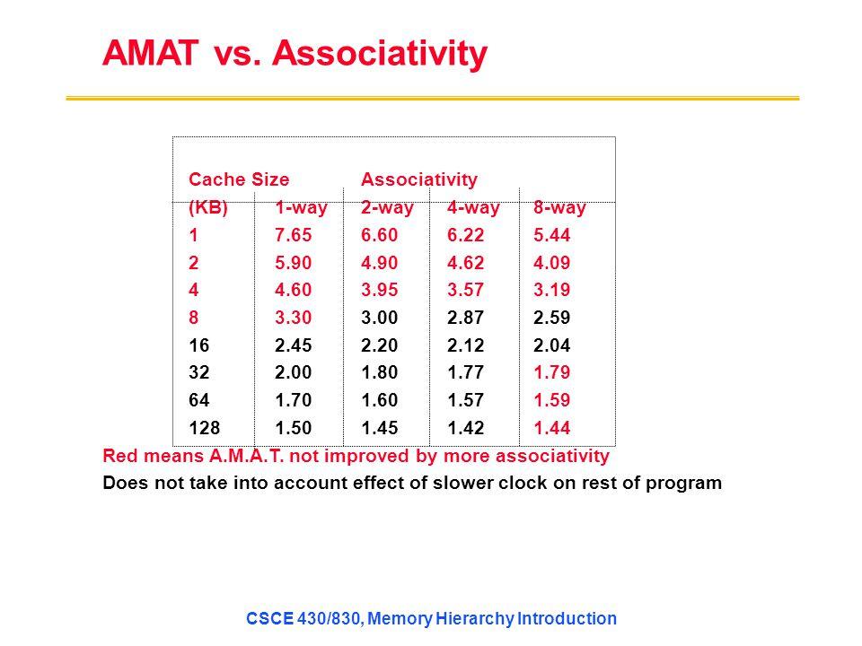 AMAT vs.