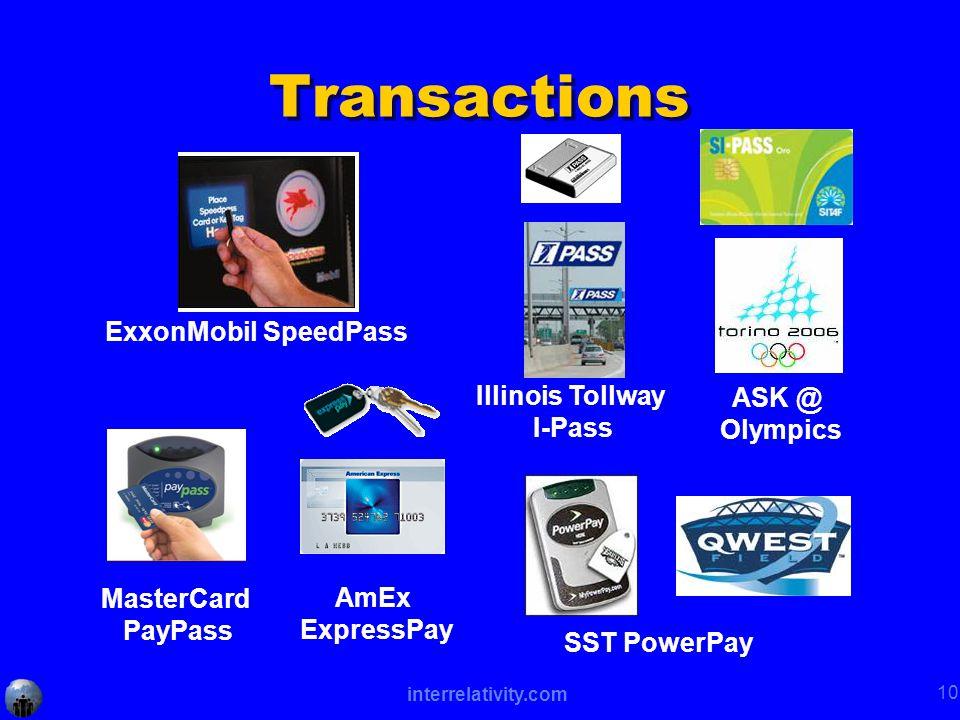 interrelativity.com 10 Transactions ExxonMobil SpeedPass Illinois Tollway I-Pass SST PowerPay ASK @ Olympics AmEx ExpressPay MasterCard PayPass
