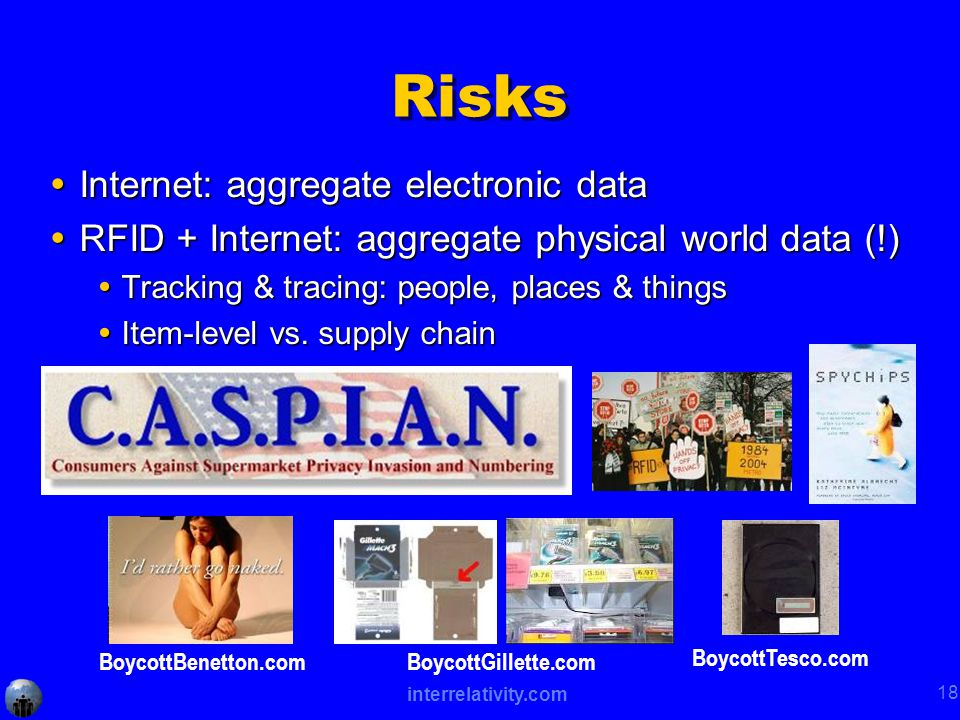 interrelativity.com 18  Internet: aggregate electronic data  RFID + Internet: aggregate physical world data (!)  Tracking & tracing: people, places & things  Item-level vs.