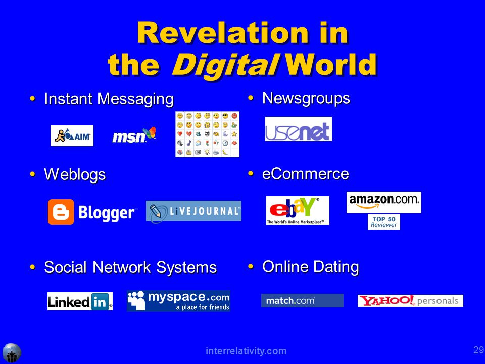 interrelativity.com 29 Revelation in the Digital World  Instant Messaging  Weblogs  Social Network Systems  Newsgroups  eCommerce  Online Dating
