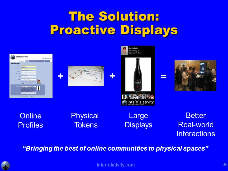 interrelativity.com 36 The Solution: Proactive Displays + Online Profiles Physical Tokens + Large Displays Better Real-world Interactions Bringing the best of online communities to physical spaces =