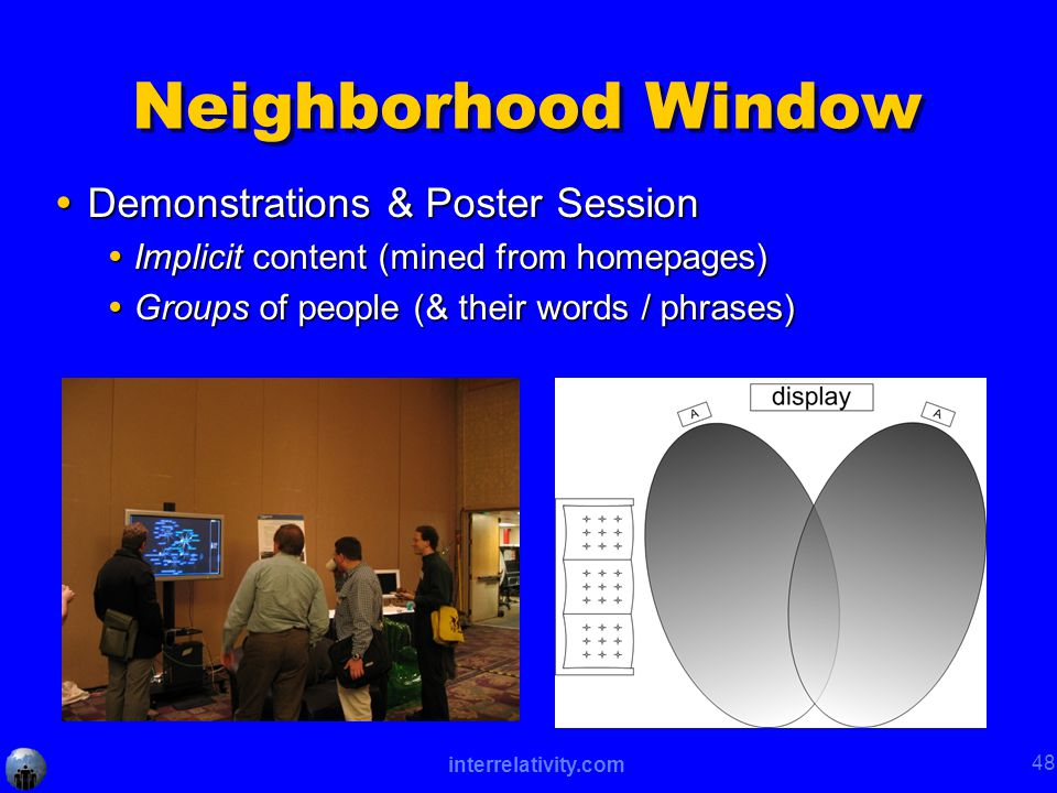 interrelativity.com 48 Neighborhood Window  Demonstrations & Poster Session  Implicit content (mined from homepages)  Groups of people (& their words / phrases)