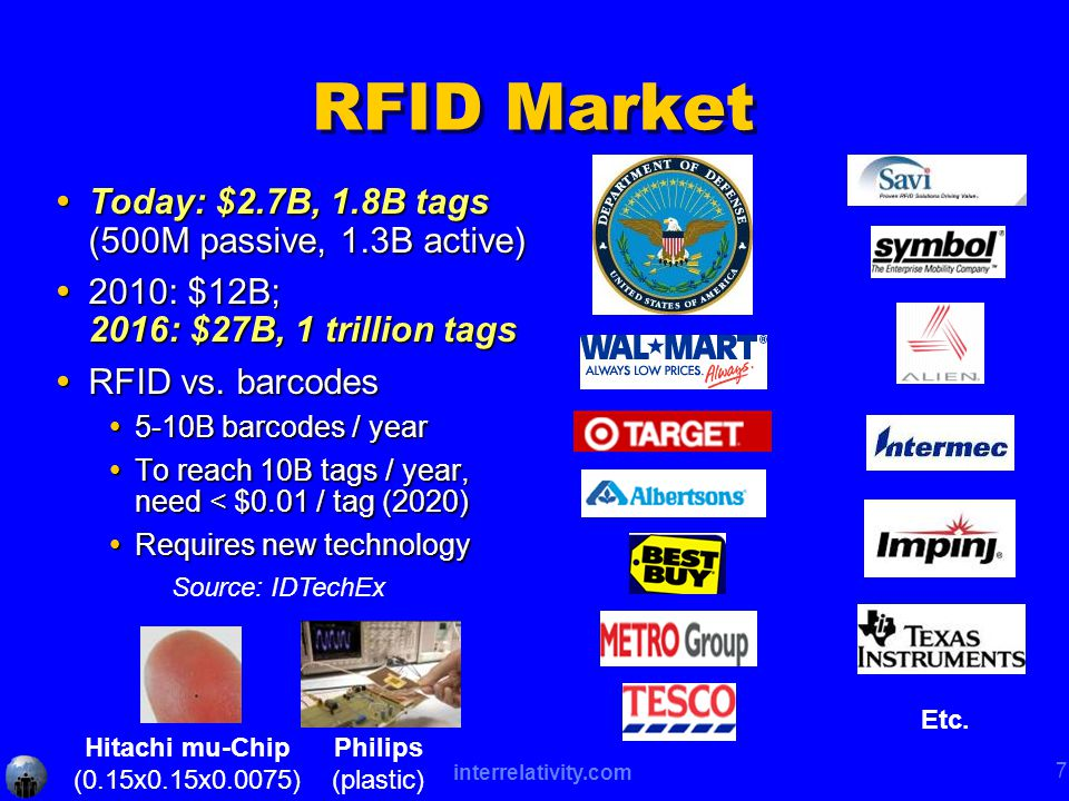 interrelativity.com 7 RFID Market  Today: $2.7B, 1.8B tags (500M passive, 1.3B active)  2010: $12B; 2016: $27B, 1 trillion tags  RFID vs.