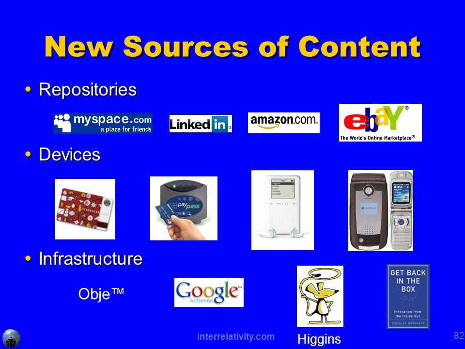 interrelativity.com 82 New Sources of Content  Repositories  Devices  Infrastructure Higgins Obje™