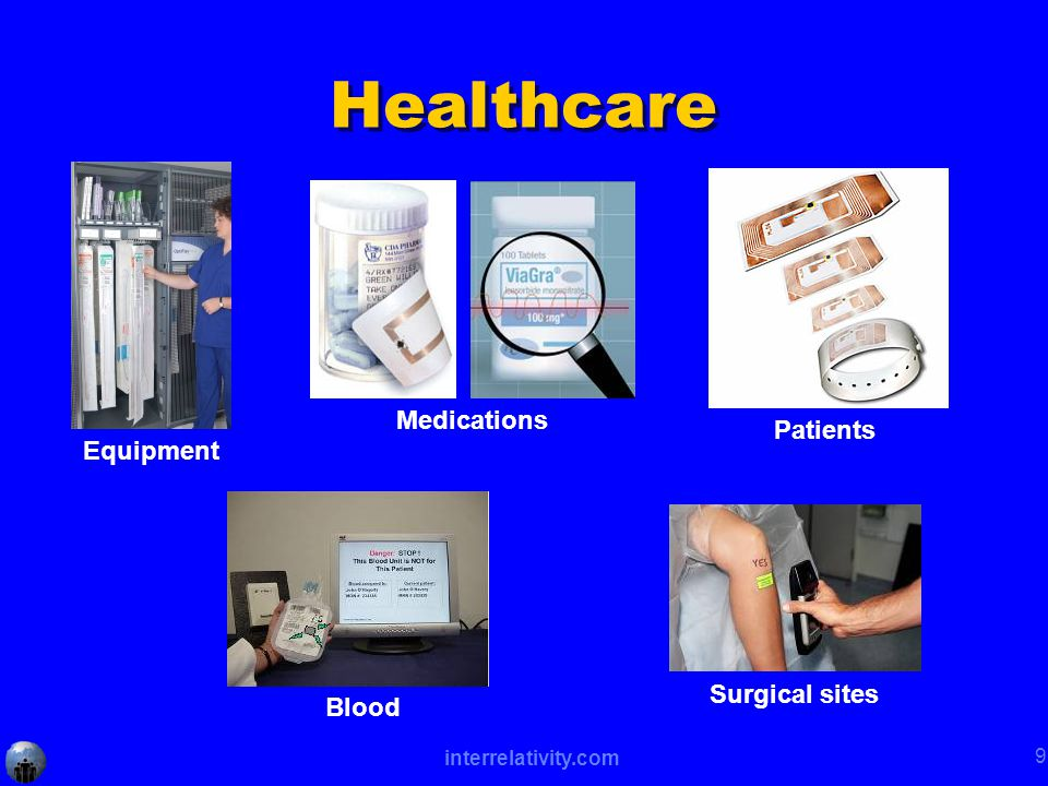 interrelativity.com 9 Healthcare Equipment Medications Patients Blood Surgical sites