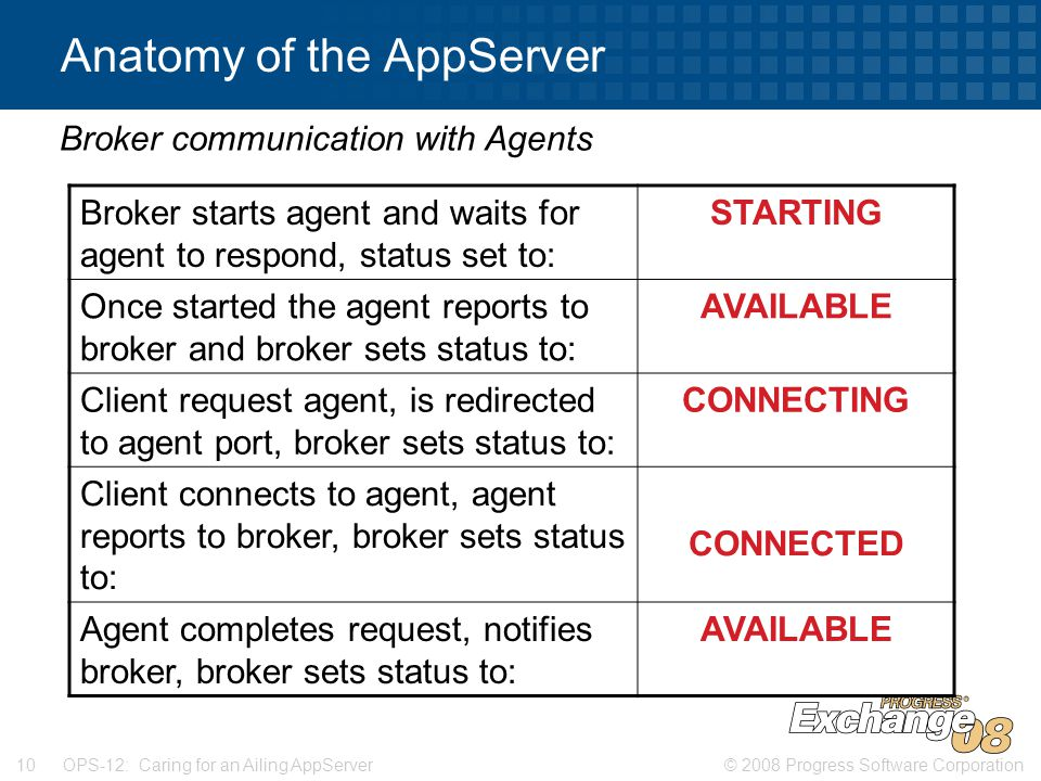 © 2008 Progress Software Corporation10 OPS-12: Caring for an Ailing AppServer Anatomy of the AppServer Broker communication with Agents Broker starts agent and waits for agent to respond, status set to: STARTING Once started the agent reports to broker and broker sets status to: AVAILABLE Client request agent, is redirected to agent port, broker sets status to: CONNECTING Client connects to agent, agent reports to broker, broker sets status to: CONNECTED Agent completes request, notifies broker, broker sets status to: AVAILABLE